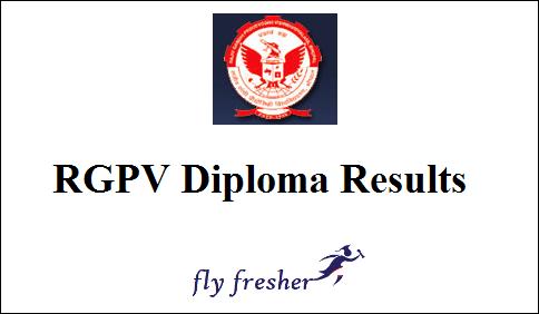 rgpv-diploma-result